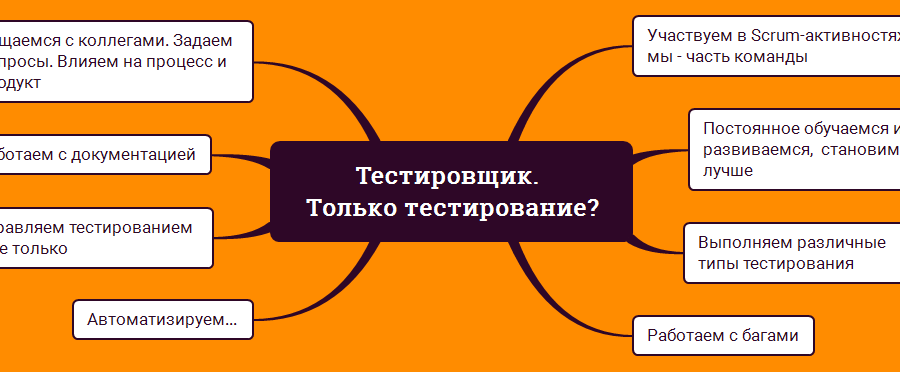 Tester. Тестировщик. Только тестирование?