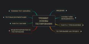 тренинг: Основы тестирования