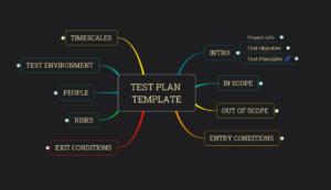 Тест-план. Шаблон