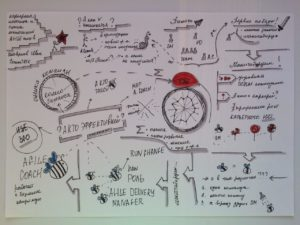 Карьерная лестница и оценка компетенций agile-специалистов